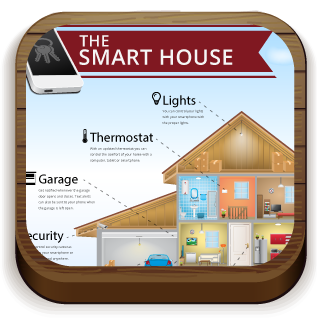 The Smart House Infographic